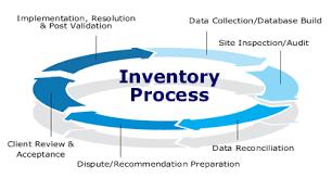 of inventory m a i l inc inventory management mailmeacatalog