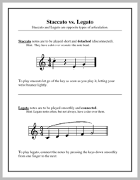 Lightly Definition The Staccato Vs Legato Visual Aid Provides A Definition Symbols