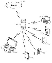 patent us8463238 mobile device base station google patents