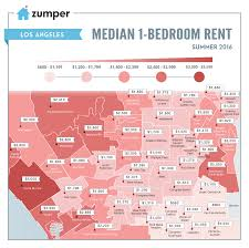 Map Los Angeles La U0027s Cheapest And Priciest Neighborhoods To Rent In Right Now