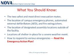 Nvcc Help Desk 1 Nova Northern Virginia Community College What Faculty Need To