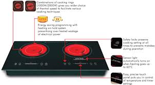Induction Vs Radiant Cooktop Guides To Finding The Best Induction Cooktop