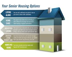 find the right senior living option senior living residences