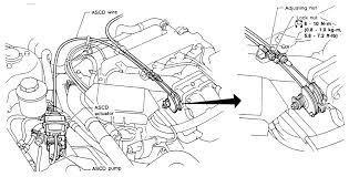 repair guides cruise control cruise control autozone com