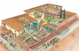Ancient Roman Villa Floor Plan by Cross Section Of Large Domus In Pompeii Pompeii Pinterest