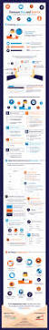 help with my resume best 25 resume help ideas only on pinterest career help resume resume dos and don ts making recruiters take notice infographic