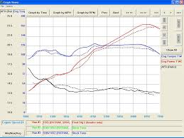 lexus isf dyno openflash tablet v1 31 beta maps including stage 2 now