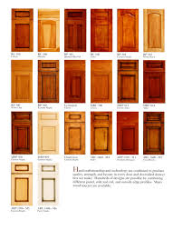 Cabinet Door Designs Cabinet Door Styles House Ideals Kitchen Cabinets And Islands