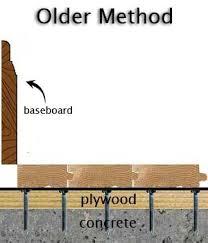Hardwood Floor On Concrete Installing Hardwood Floors On Concrete Options