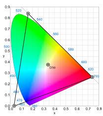 impossible color wikipedia