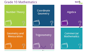 grade 10 math learning cards android apps on google play
