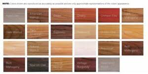 how much gel stain do i need for kitchen cabinets details about masters gel stain choose your color pint size 16 oz 24 colors