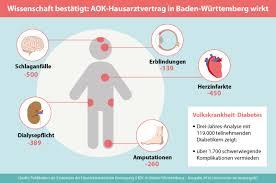 Baden Wuttemberg 8 Jahres Bilanz Hausarztzentrierte Versorgung Im Südwesten