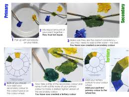 ks3 colour wheel mixing secondary and tertiary colours by