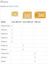 resize your phone sim card free printable cutting guide pdf