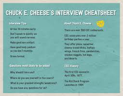 why should we hire you essay sample chuck e cheese s interview questions and answers chuck e cheese interview cheatsheet