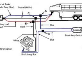 wiring trailer lights and brakes wiring your car mate trailer to your car truck or auto diagrams