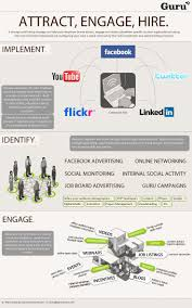 How To Upload A Resume To Indeed 91 Best Career Job Related Images On Pinterest Career Advice