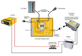 generator transfer switch buying and wiring readingrat net with