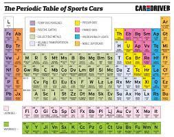 Periodic Table Metalloids New Periodic Table Metals Nonmetals Metalloids Labeled Periodic