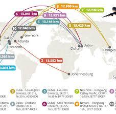 Dallas Galleria Map Flugverkehr Ungewöhnliche Turbulenzen Am Himmel Von L A Welt