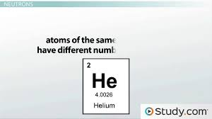 What Does The Element Symbol On The Periodic Table Indicate Atomic Number And Mass Number Video U0026 Lesson Transcript Study Com