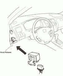 starter on honda civic 93 honda civic starter location wiring diagram and fuse box diagram