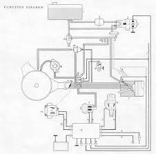 pelican parts porsche 914 fuel injection functional diagram