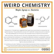 this week s weirdchemistry how maple syrup could aid the action of science chemistryorganic chemistrychemical structuremaple