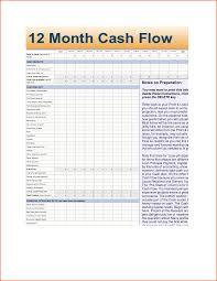 Cash Flow Spreadsheet Excel Cash Budget Templatememo Templates Word Memo Templates Word