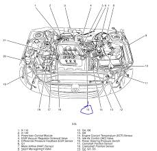 2004 mazda b3000 engine diagram 2004 car wiring diagrams info