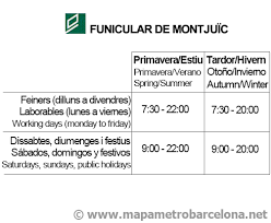 Metro Time Table Barcelona Underground Timetable Updated October 2 2017 Schedule