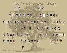 family tree diagram template for yahoo search results