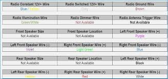 2005 silverado speaker wiring diagram dogboi info