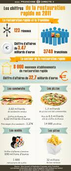 3 fr cuisine 191 best la cuisine le vocabulaire images on