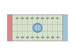 football field template for sketch sketch freebie download free