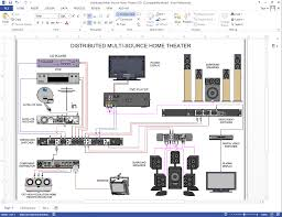 home theater wiring diagram 5 1 surround sound new home theater