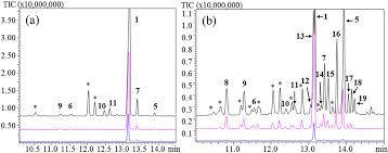 chromatography free full text optimization of biochemical