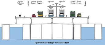 Seattle Light Rail Hours Wsdot Sr 520 Bridge Replacement And Hov Program Light Rail In