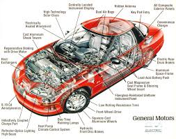 car engine diagram parts car wiring diagrams instruction