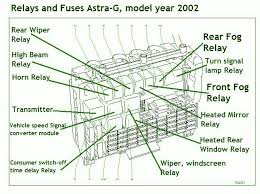 2002 vauxhall astra g fuse box diagram u2013 circuit wiring diagrams