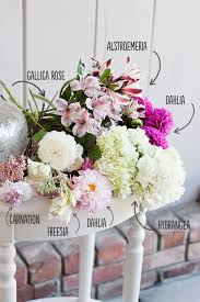 Diy Flower Arrangements Blooms For The Home Summer Diy Flower Arrangement Michaela