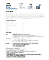 Professional Sales Resume Template Sales Resume Templates 166 Best Resume Templates And Cv Reference