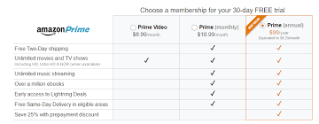 amazon movie lightning deals for black friday amazon takes aim at netflix with standalone prime video monthly