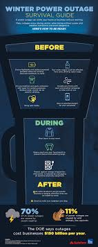 for a prepared for a winter power outage this guide will help the