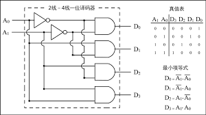 2 to 4 decoder wiring diagram components
