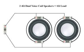 wiring diagram dual 4 ohm sub wiring diagrams for 2 4 ohm dual