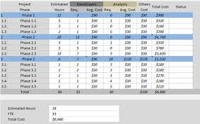 cost estimator excel template free download