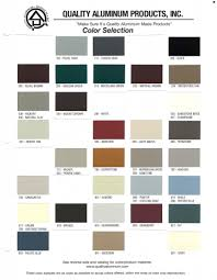 tips for choosing the right gutter color for your home u2014 michigan