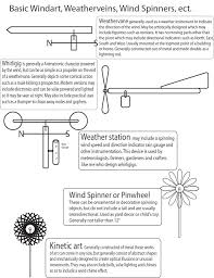 free patterns and ideas basic types of wind art and instruments